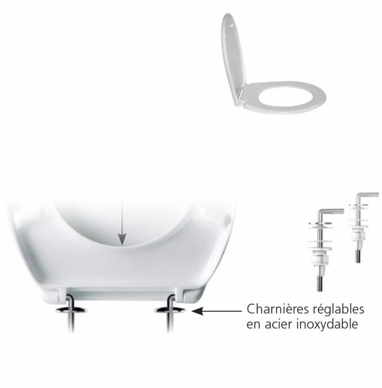 siamp 95 8115 07 charni res pour abattant wc est rel 2. Black Bedroom Furniture Sets. Home Design Ideas
