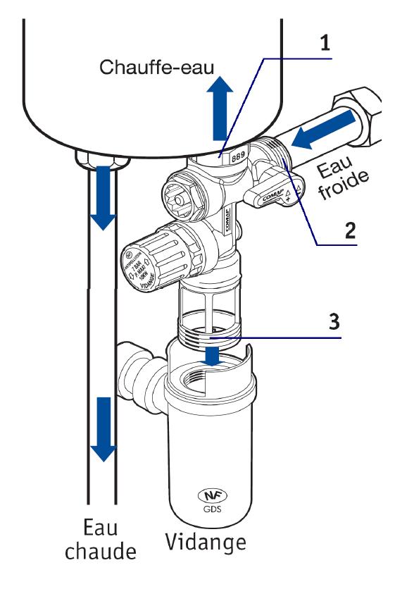 Comap 889006 groupe de s curit vertical pour chauffe eau lectrique - Vidange ballon eau chaude ...
