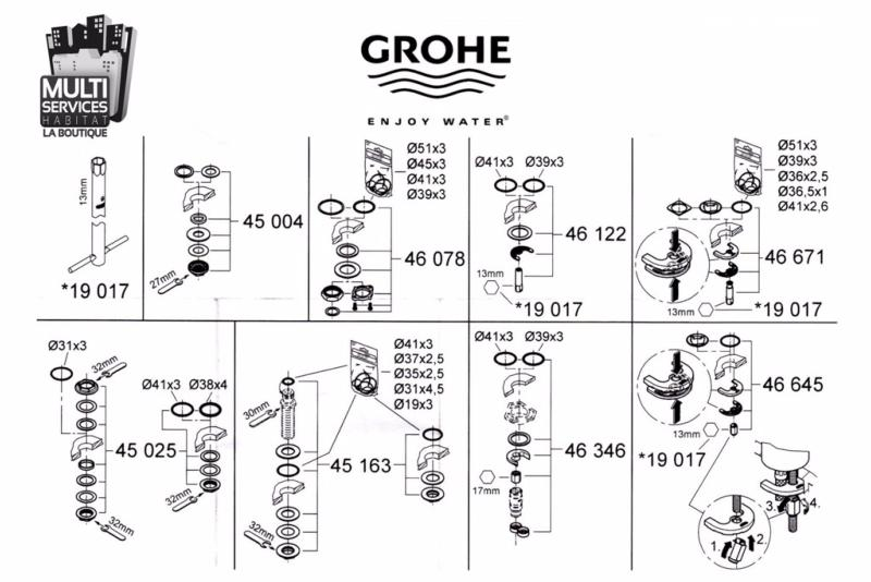 Beautiful Schema Montage Robinet Grohe Images - Awesome Interior